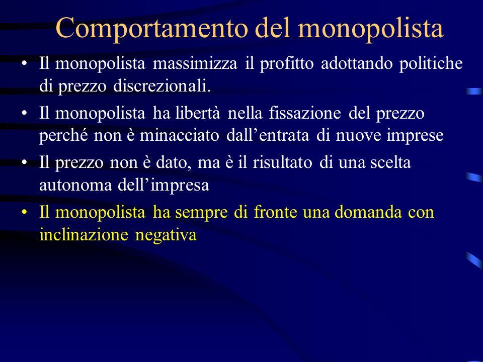 Comportamento del monopolista Il monopolista massimizza il profitto adottando politiche di prezzo discrezionali.