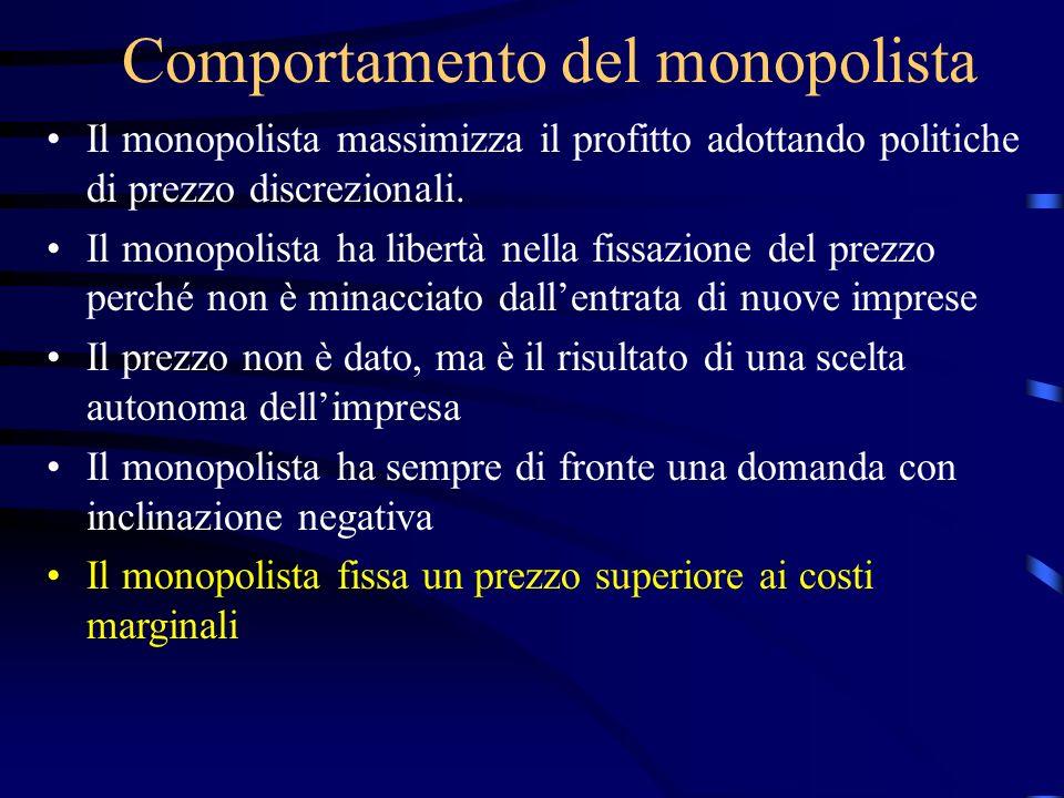 Conclusioni 2) Nel caso in cui l'entrata sia bloccata e il differenziale di efficienza sia notevole, l'impresa dominante si comporta come una impresa monopolista.
