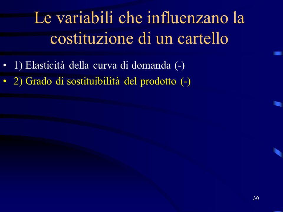 30 Le variabili che influenzano la costituzione di un cartello 1) Elasticità della curva di domanda (-) 2) Grado di sostituibilità del prodotto (-)