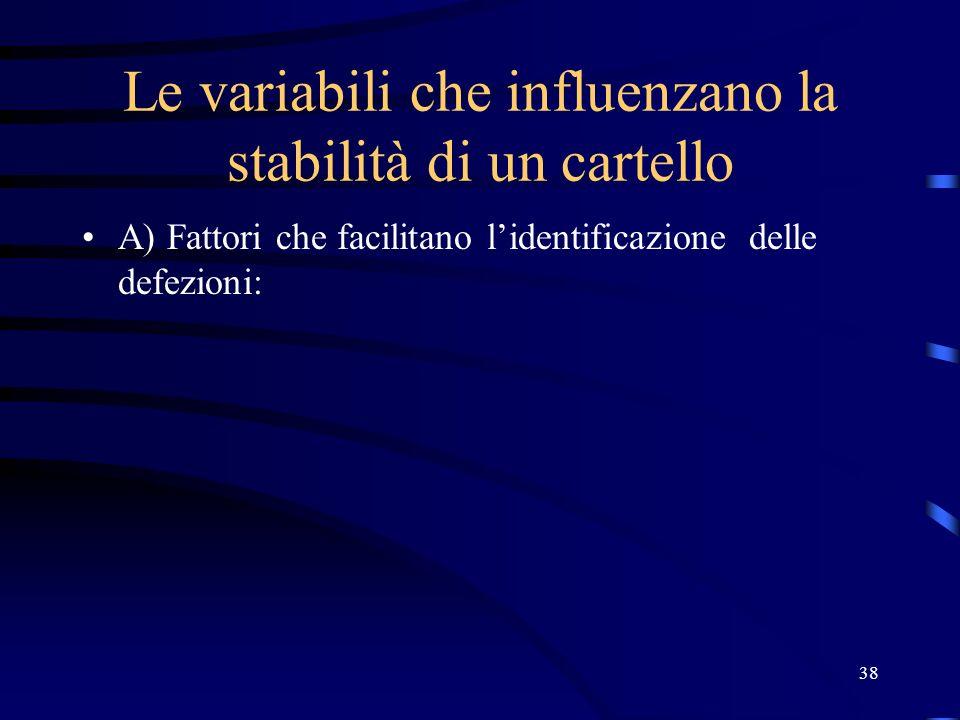 38 Le variabili che influenzano la stabilità di un cartello A) Fattori che facilitano l'identificazione delle defezioni: