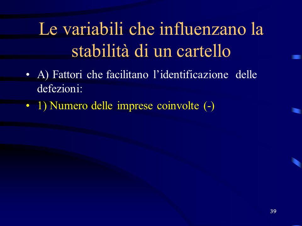 39 Le variabili che influenzano la stabilità di un cartello A) Fattori che facilitano l'identificazione delle defezioni: 1) Numero delle imprese coinvolte (-)