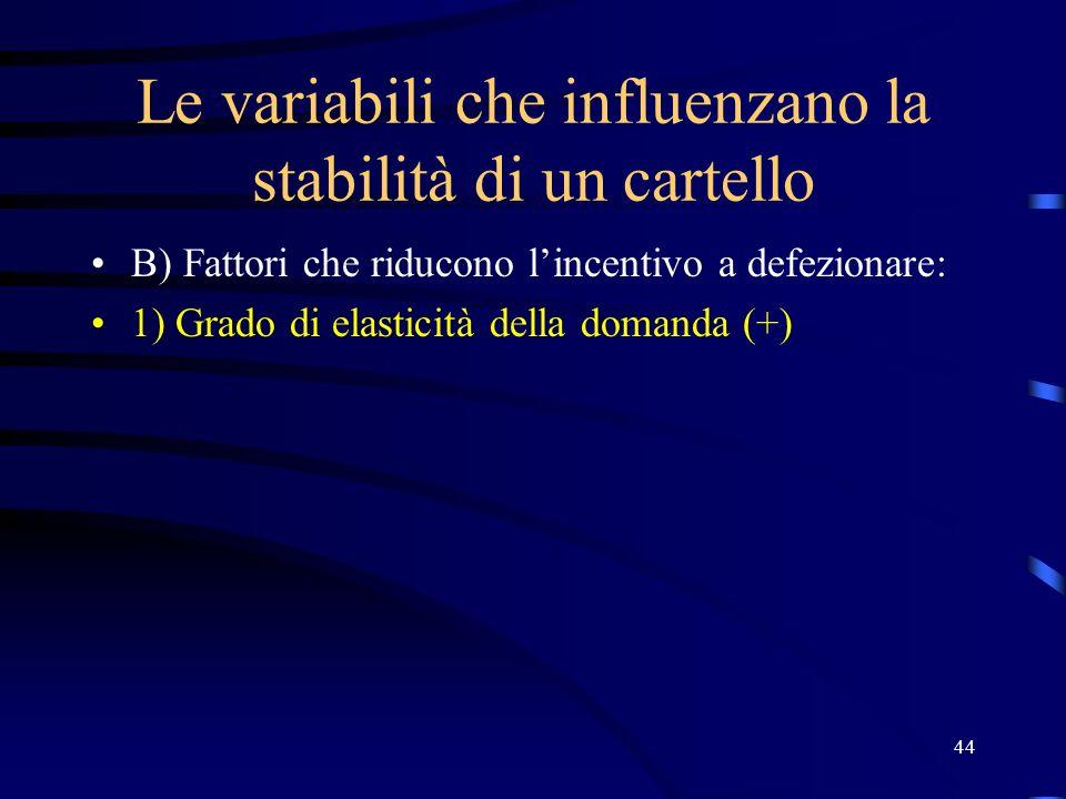 44 Le variabili che influenzano la stabilità di un cartello B) Fattori che riducono l'incentivo a defezionare: 1) Grado di elasticità della domanda (+)