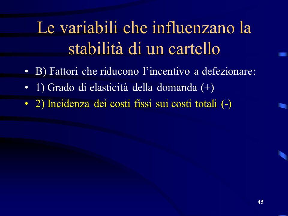 45 Le variabili che influenzano la stabilità di un cartello B) Fattori che riducono l'incentivo a defezionare: 1) Grado di elasticità della domanda (+) 2) Incidenza dei costi fissi sui costi totali (-)