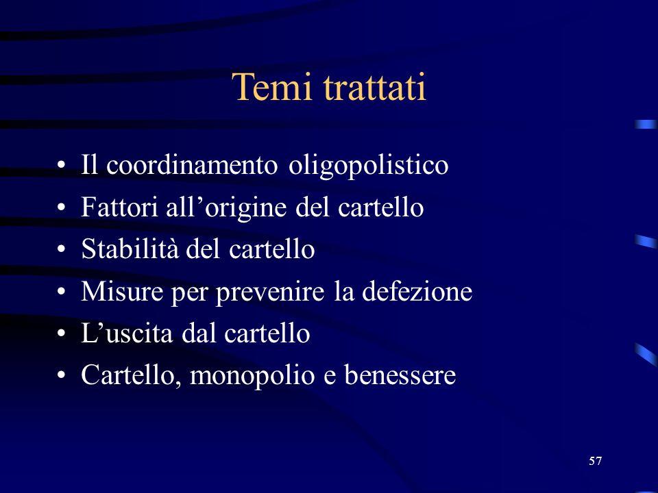 57 Temi trattati Il coordinamento oligopolistico Fattori all'origine del cartello Stabilità del cartello Misure per prevenire la defezione L'uscita dal cartello Cartello, monopolio e benessere