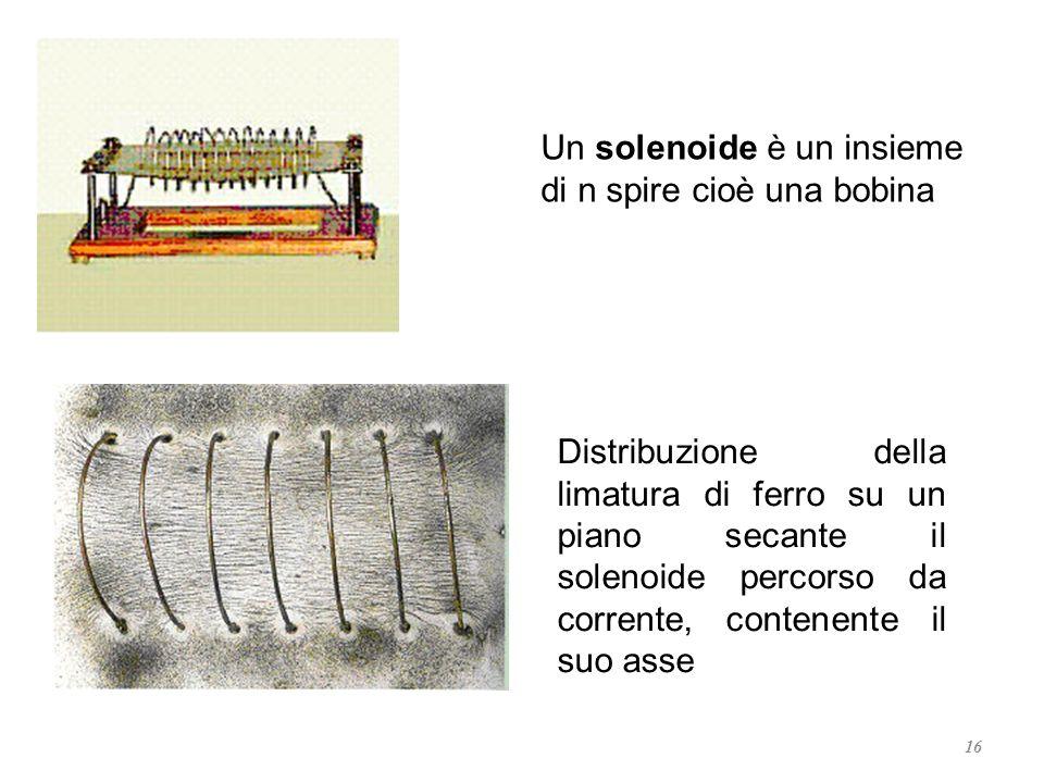 16 Un solenoide è un insieme di n spire cioè una bobina Distribuzione della limatura di ferro su un piano secante il solenoide percorso da corrente, contenente il suo asse