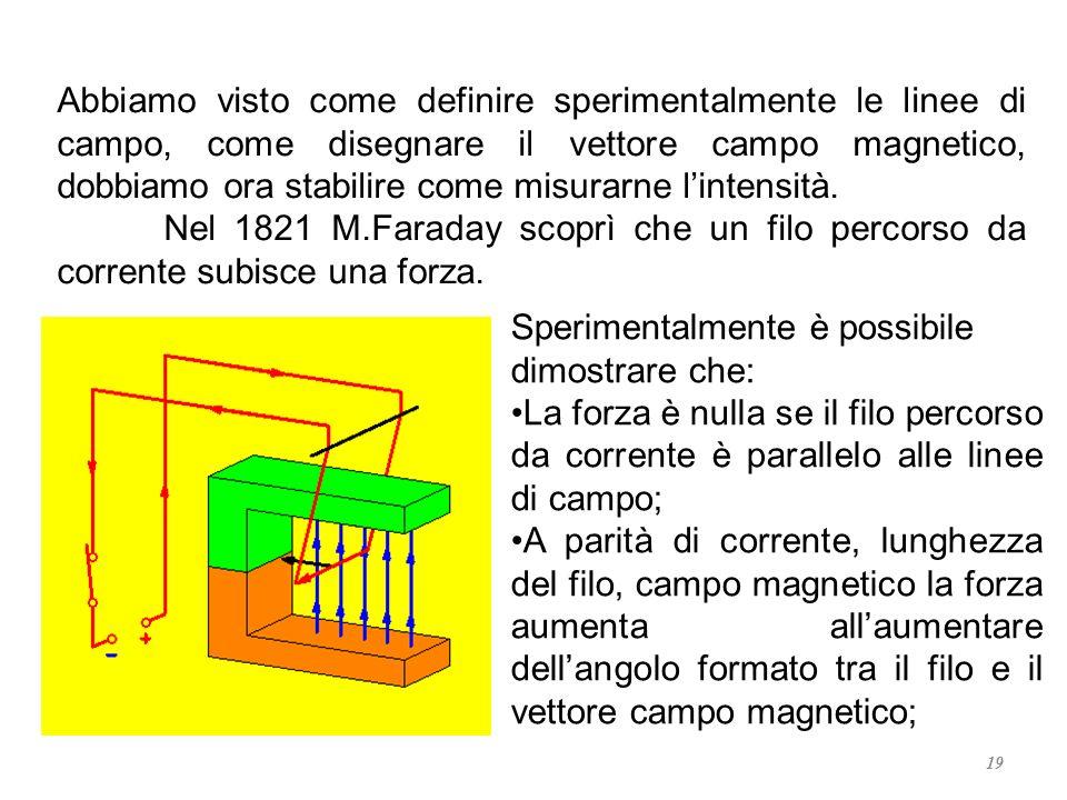 19 Abbiamo visto come definire sperimentalmente le linee di campo, come disegnare il vettore campo magnetico, dobbiamo ora stabilire come misurarne l'intensità.