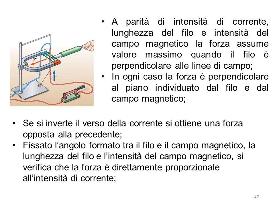 20 A parità di intensità di corrente, lunghezza del filo e intensità del campo magnetico la forza assume valore massimo quando il filo è perpendicolare alle linee di campo; In ogni caso la forza è perpendicolare al piano individuato dal filo e dal campo magnetico; Se si inverte il verso della corrente si ottiene una forza opposta alla precedente; Fissato l'angolo formato tra il filo e il campo magnetico, la lunghezza del filo e l'intensità del campo magnetico, si verifica che la forza è direttamente proporzionale all'intensità di corrente;