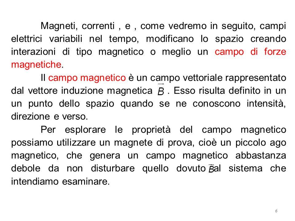 6 Magneti, correnti, e, come vedremo in seguito, campi elettrici variabili nel tempo, modificano lo spazio creando interazioni di tipo magnetico o meglio un campo di forze magnetiche.