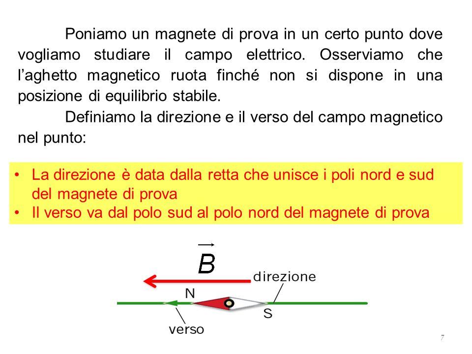 7 Poniamo un magnete di prova in un certo punto dove vogliamo studiare il campo elettrico. Osserviamo che l'aghetto magnetico ruota finché non si disp