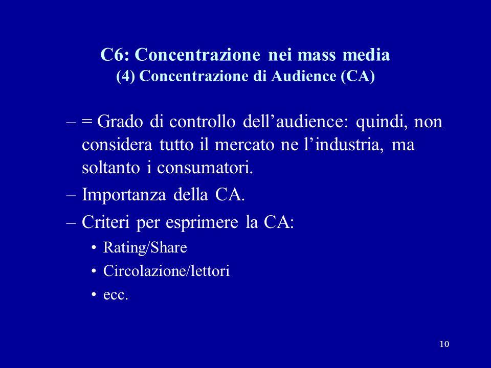 10 C6: Concentrazione nei mass media (4) Concentrazione di Audience (CA) –= Grado di controllo dell'audience: quindi, non considera tutto il mercato ne l'industria, ma soltanto i consumatori.