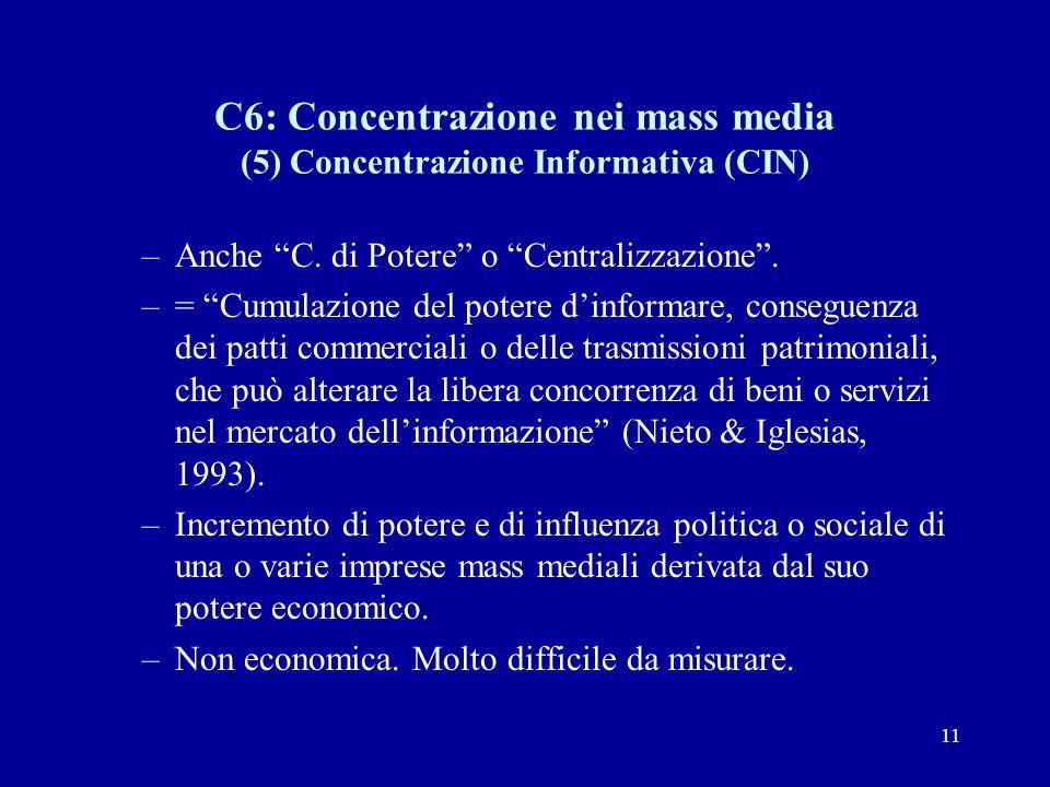11 C6: Concentrazione nei mass media (5) Concentrazione Informativa (CIN) –Anche C.
