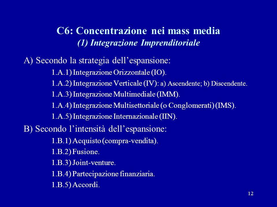 12 C6: Concentrazione nei mass media (1) Integrazione Imprenditoriale A) Secondo la strategia dell'espansione: 1.A.1) Integrazione Orizzontale (IO).