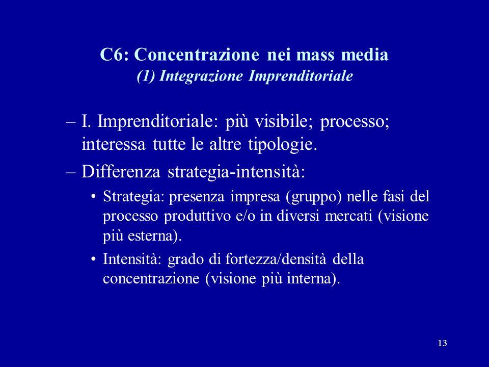13 C6: Concentrazione nei mass media (1) Integrazione Imprenditoriale –I.