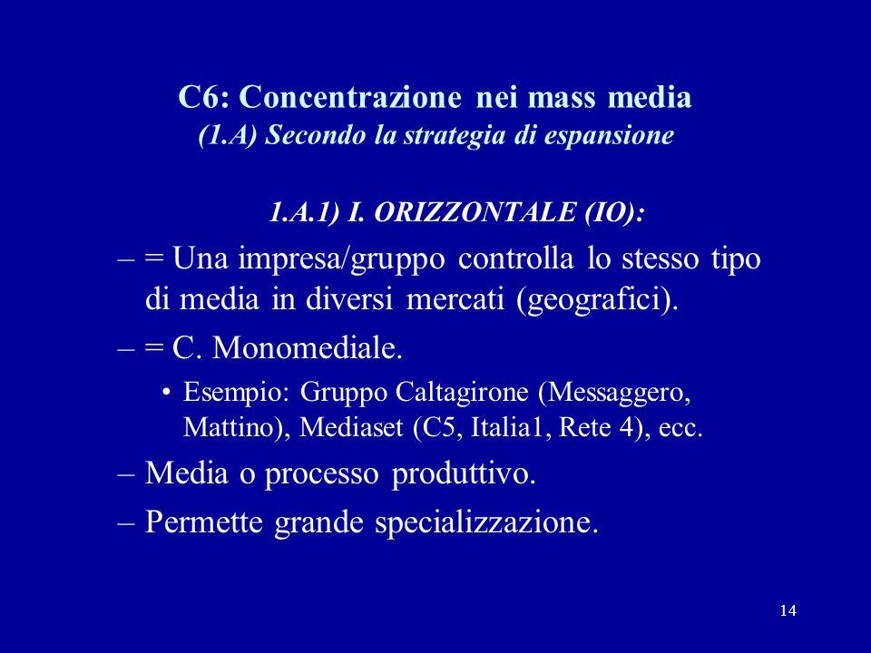 14 C6: Concentrazione nei mass media (1.A) Secondo la strategia di espansione 1.A.1) I.