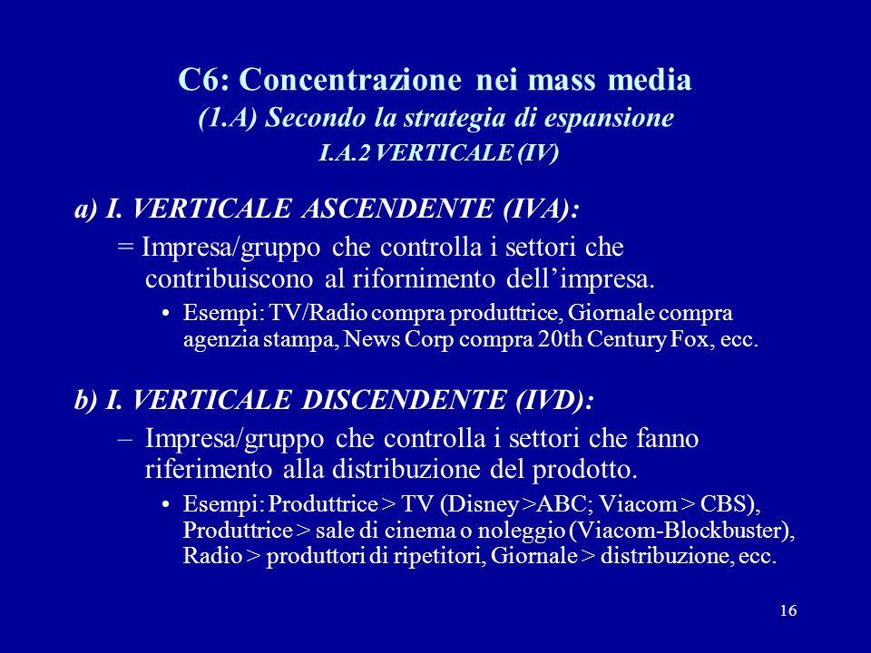 16 C6: Concentrazione nei mass media (1.A) Secondo la strategia di espansione I.A.2 VERTICALE (IV) a) I.