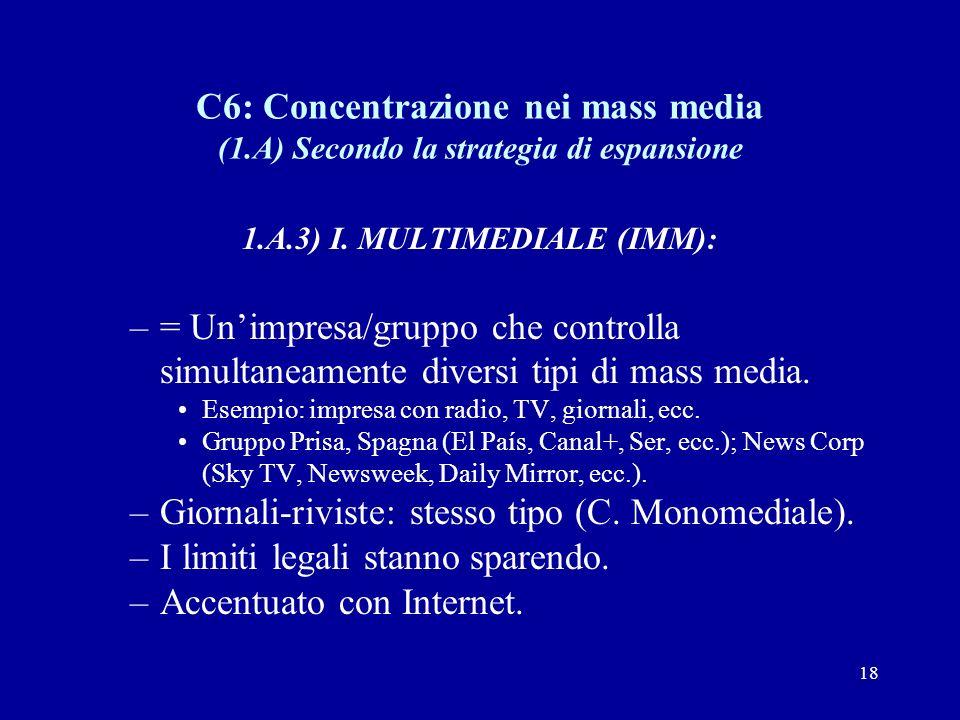 18 C6: Concentrazione nei mass media (1.A) Secondo la strategia di espansione 1.A.3) I.