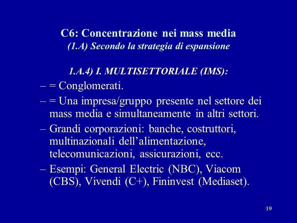 19 C6: Concentrazione nei mass media (1.A) Secondo la strategia di espansione 1.A.4) I.