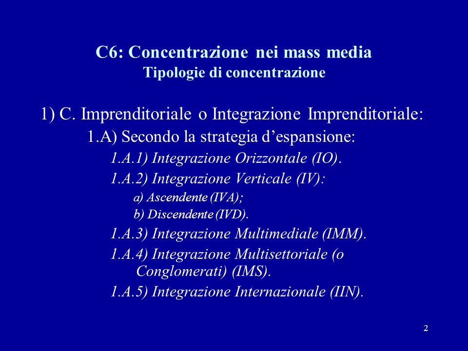 2 C6: Concentrazione nei mass media Tipologie di concentrazione 1) C.