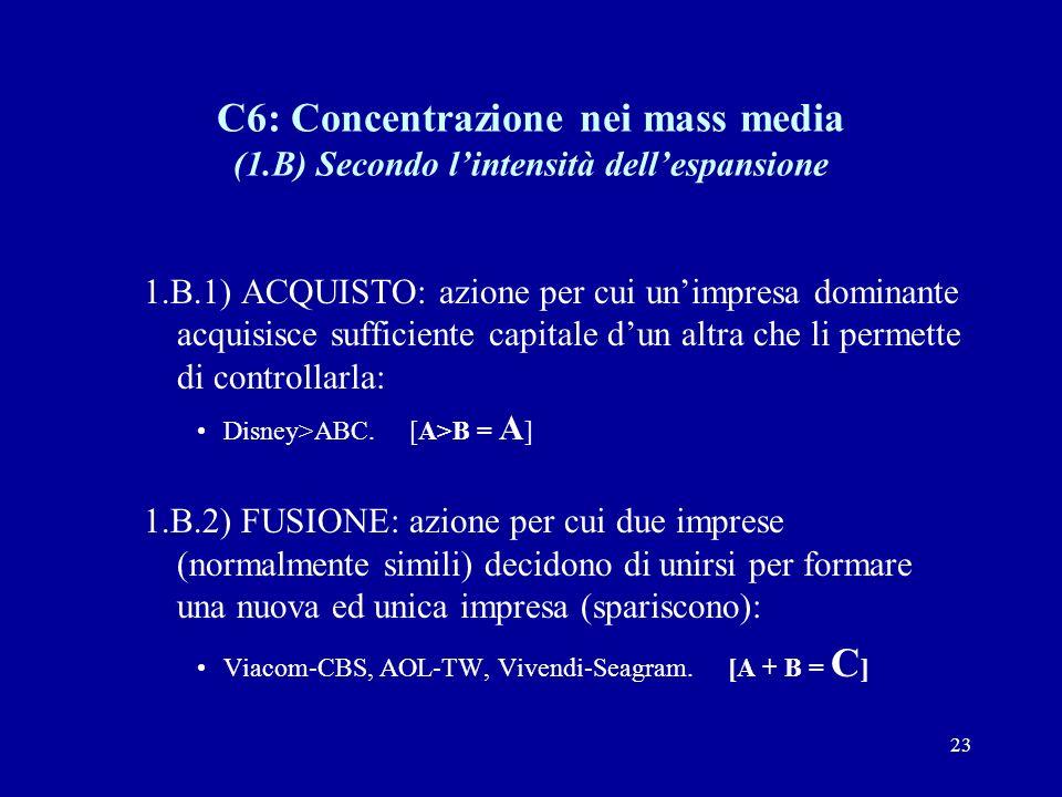 23 C6: Concentrazione nei mass media (1.B) Secondo l'intensità dell'espansione 1.B.1) ACQUISTO: azione per cui un'impresa dominante acquisisce sufficiente capitale d'un altra che li permette di controllarla: Disney>ABC.