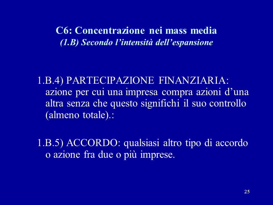 25 C6: Concentrazione nei mass media (1.B) Secondo l'intensità dell'espansione 1.B.4) PARTECIPAZIONE FINANZIARIA: azione per cui una impresa compra azioni d'una altra senza che questo significhi il suo controllo (almeno totale).: 1.B.5) ACCORDO: qualsiasi altro tipo di accordo o azione fra due o più imprese.