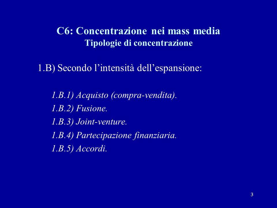 3 C6: Concentrazione nei mass media Tipologie di concentrazione 1.B) Secondo l'intensità dell'espansione: 1.B.1) Acquisto (compra-vendita).