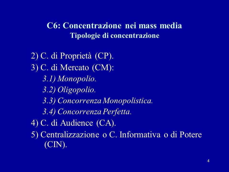 4 C6: Concentrazione nei mass media Tipologie di concentrazione 2) C.
