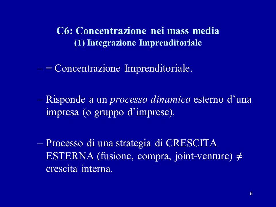 6 C6: Concentrazione nei mass media (1) Integrazione Imprenditoriale –= Concentrazione Imprenditoriale.