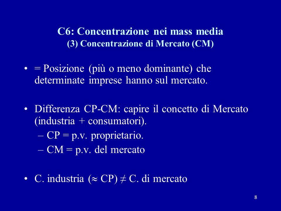 8 C6: Concentrazione nei mass media (3) Concentrazione di Mercato (CM) = Posizione (più o meno dominante) che determinate imprese hanno sul mercato.
