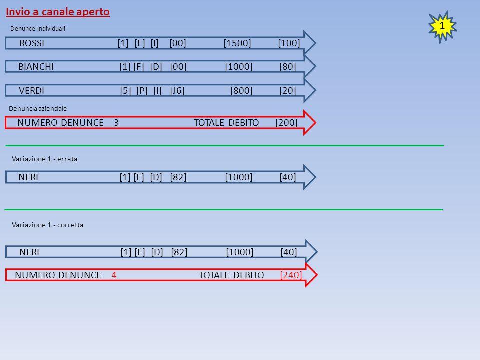ROSSI [1] [F] [I] [00] [1500] [100] BIANCHI [1] [F] [D] [00] [1000] [80] VERDI [5] [P] [I] [J6] [800] [20] NUMERO DENUNCE 3 TOTALE DEBITO [200] Invio