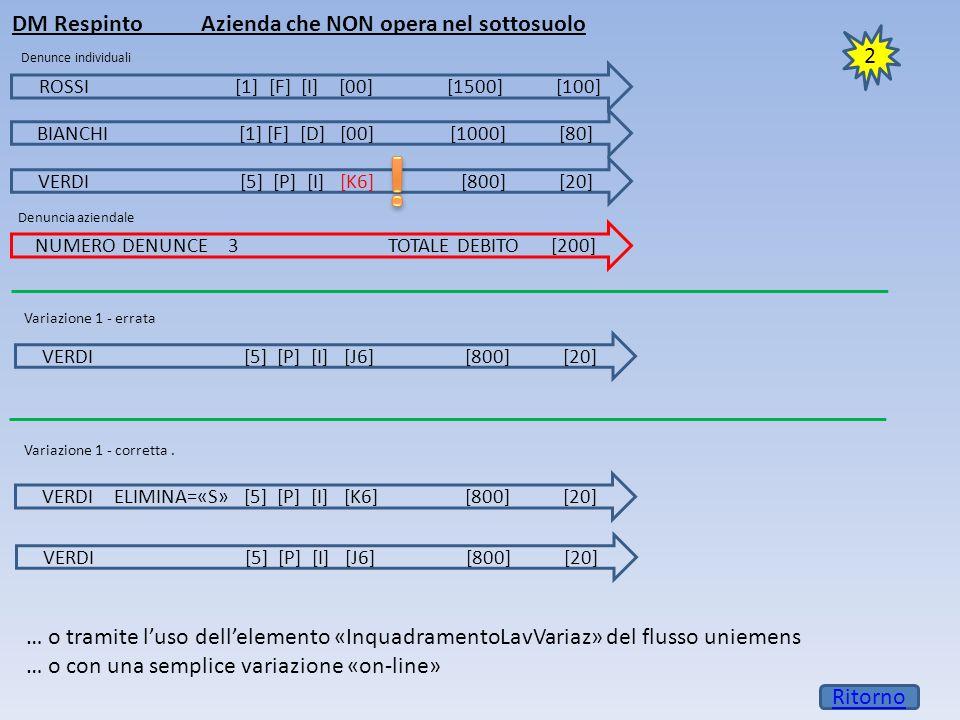 ROSSI [1] [F] [I] [00] [1500] [100] BIANCHI [1] [F] [D] [00] [1000] [80] VERDI [5] [P] [I] [K6] [800] [20] NUMERO DENUNCE 3 TOTALE DEBITO [200] DM Res