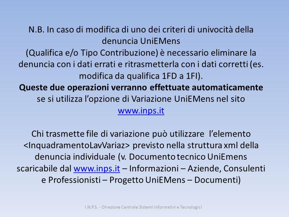 N.B. In caso di modifica di uno dei criteri di univocità della denuncia UniEMens (Qualifica e/o Tipo Contribuzione) è necessario eliminare la denuncia
