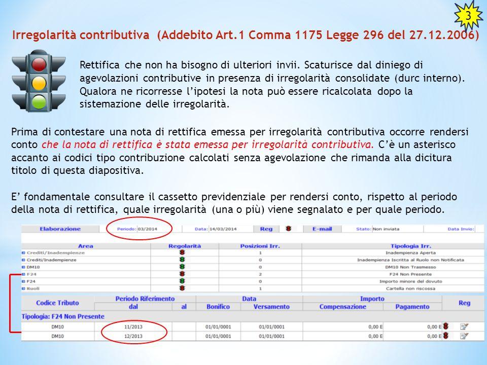 Irregolarità contributiva (Addebito Art.1 Comma 1175 Legge 296 del 27.12.2006) Rettifica che non ha bisogno di ulteriori invii. Scaturisce dal diniego