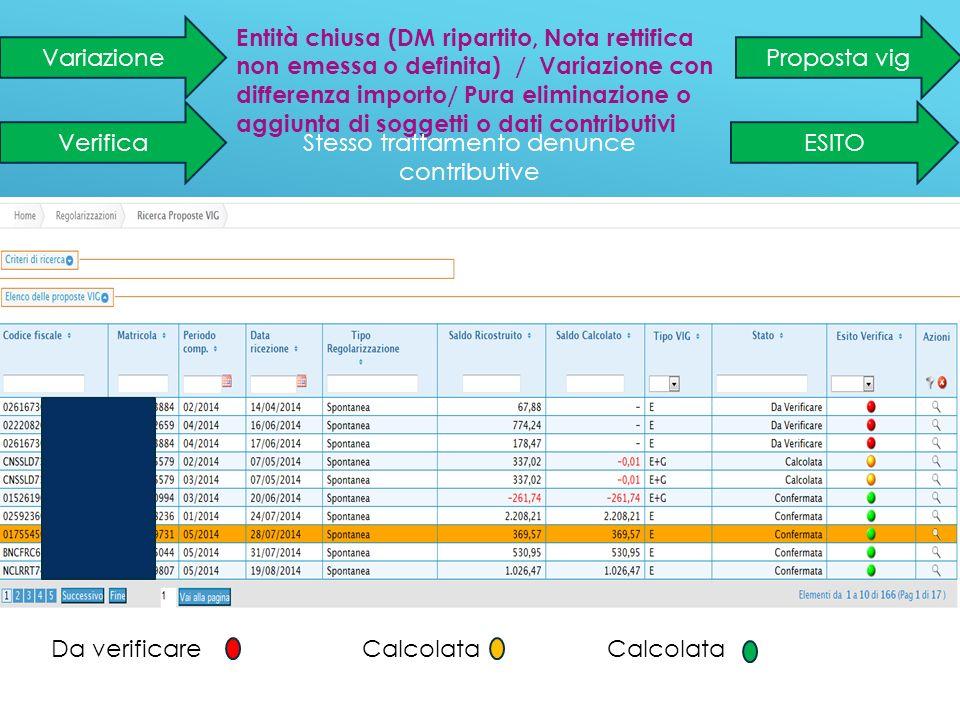 VariazioneProposta vig Entità chiusa (DM ripartito, Nota rettifica non emessa o definita) / Variazione con differenza importo/ Pura eliminazione o agg