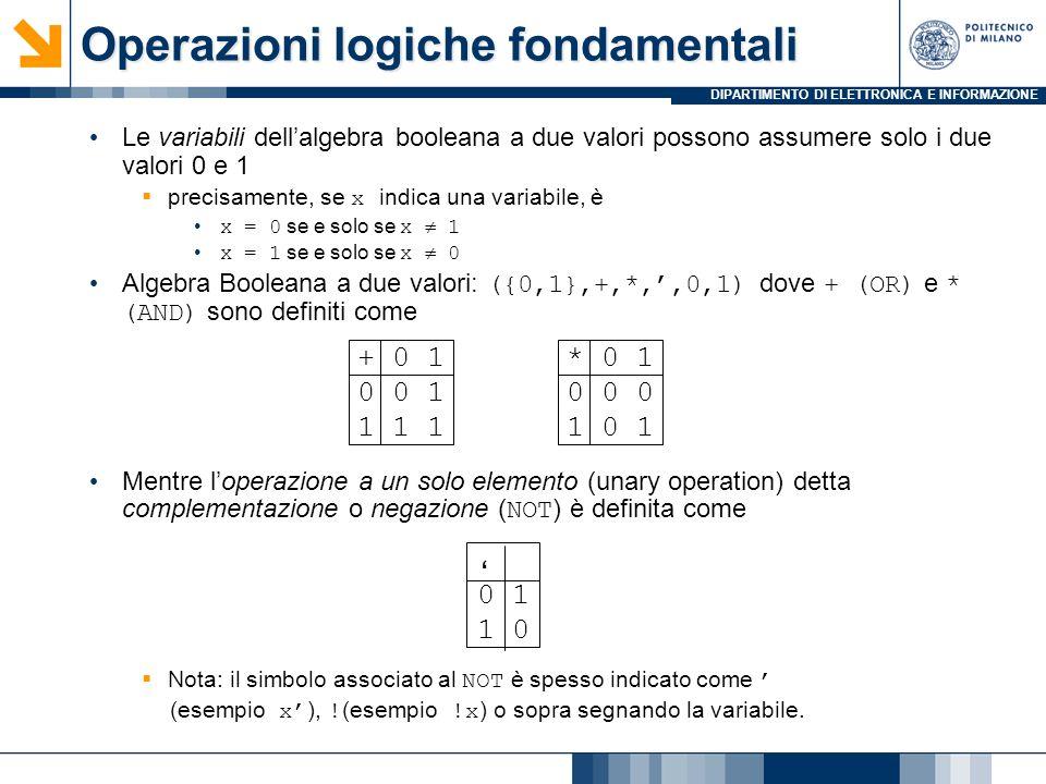DIPARTIMENTO DI ELETTRONICA E INFORMAZIONE Le variabili dell'algebra booleana a due valori possono assumere solo i due valori 0 e 1  precisamente, se x indica una variabile, è x = 0 se e solo se x  1 x = 1 se e solo se x  0 Algebra Booleana a due valori: ({0,1},+,*,',0,1) dove + (OR) e * (AND) sono definiti come Mentre l'operazione a un solo elemento (unary operation) detta complementazione o negazione ( NOT ) è definita come  Nota: il simbolo associato al NOT è spesso indicato come ' (esempio x' ), .