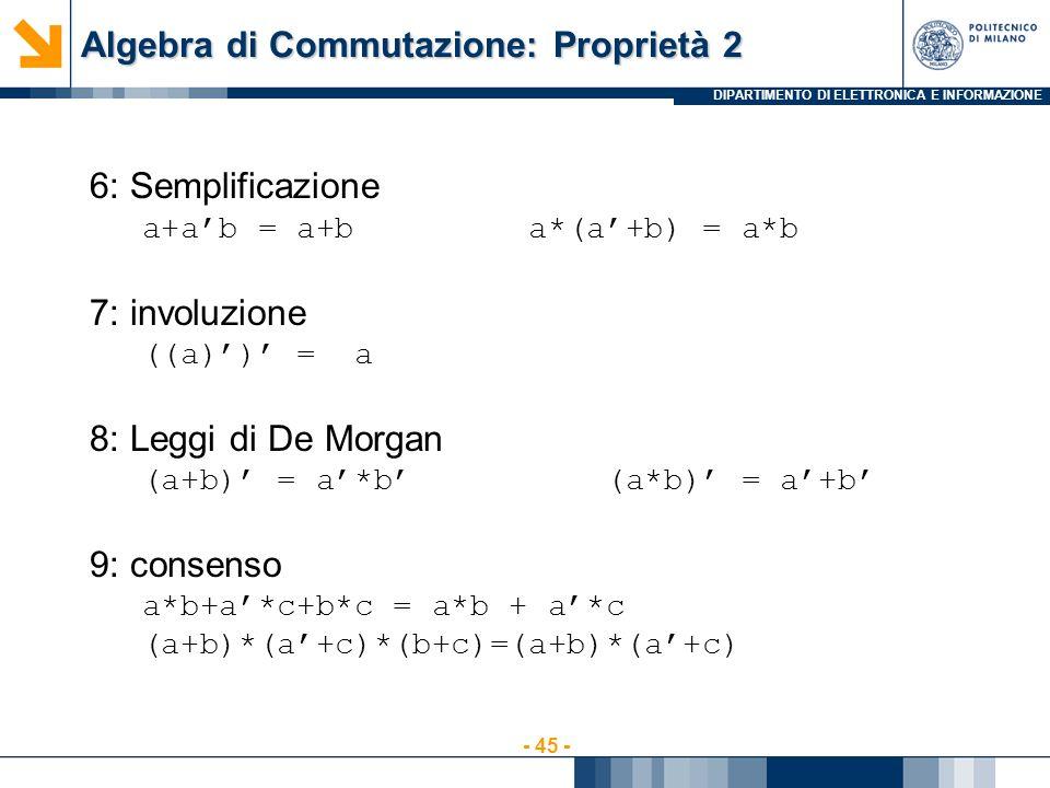 DIPARTIMENTO DI ELETTRONICA E INFORMAZIONE - 45 - 6: Semplificazione a+a'b = a+b a*(a'+b) = a*b 7: involuzione ((a)')' = a 8: Leggi di De Morgan (a+b)' = a'*b' (a*b)' = a'+b' 9: consenso a*b+a'*c+b*c = a*b + a'*c (a+b)*(a'+c)*(b+c)=(a+b)*(a'+c) Algebra di Commutazione: Proprietà 2