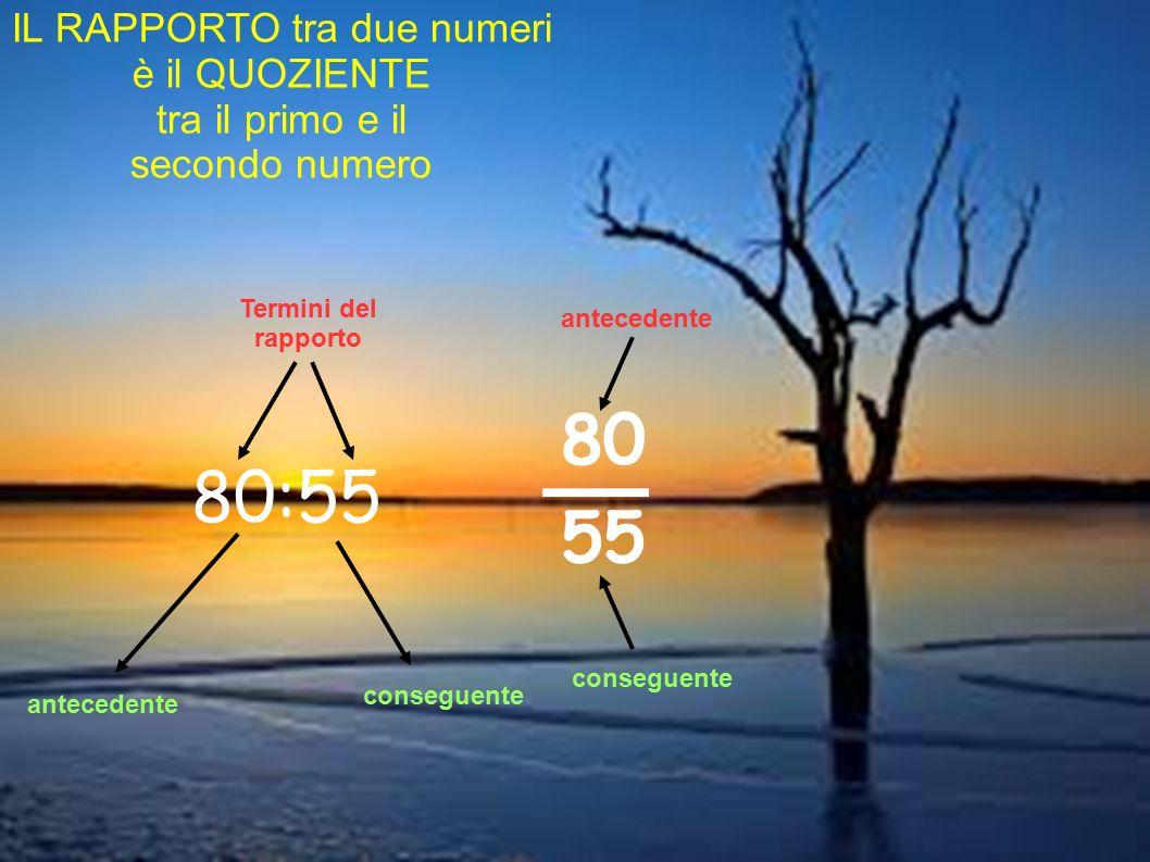 IL RAPPORTO tra due numeri è il QUOZIENTE tra il primo e il secondo numero 80:55 Termini del rapporto 80 55 antecedente conseguente antecedente