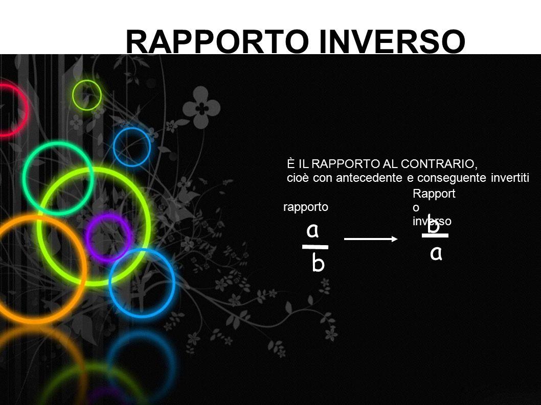 RAPPORTO INVERSO È IL RAPPORTO AL CONTRARIO, cioè con antecedente e conseguente invertiti a a b b rapporto Rapport o inverso