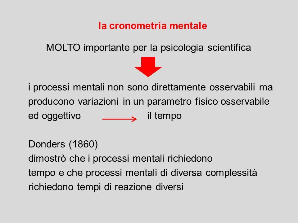 i processi mentali non sono direttamente osservabili ma producono variazioni in un parametro fisico osservabile ed oggettivoil tempo Donders (1860) di