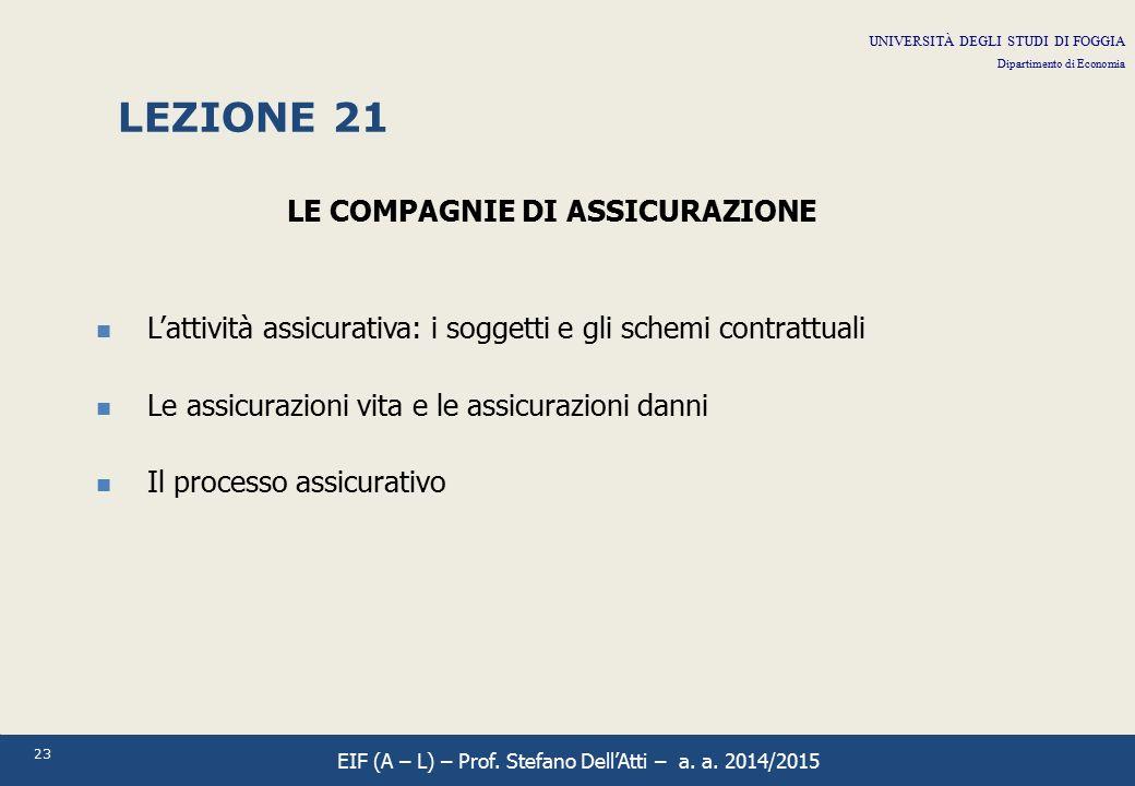 23 LEZIONE 21 LE COMPAGNIE DI ASSICURAZIONE L'attività assicurativa: i soggetti e gli schemi contrattuali Le assicurazioni vita e le assicurazioni dan