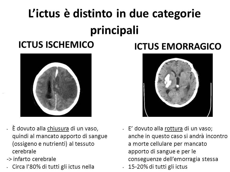 E' molto importante riconoscere un ictus in tempi brevi perché (in caso di ictus ischemico) è possibile eseguire una terapia, la cosiddetta TROMBOLISI, che consiste nella somministrazione di un farmaco capace di riaprire il vaso cerebrale ostruito.