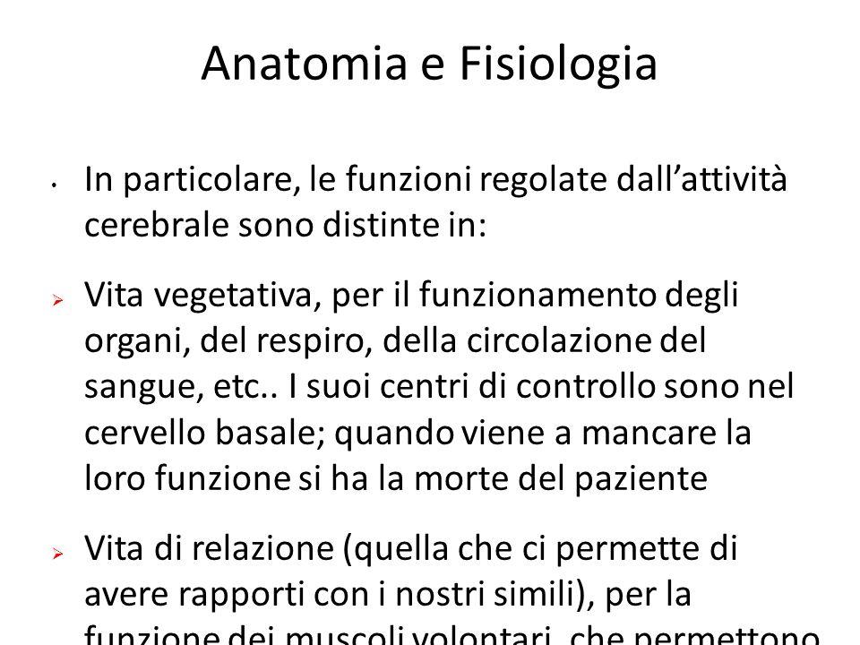 Segni e Sintomi Terminologia Sintomo è quello che il paziente vi dice Segno è quello che vedete voi