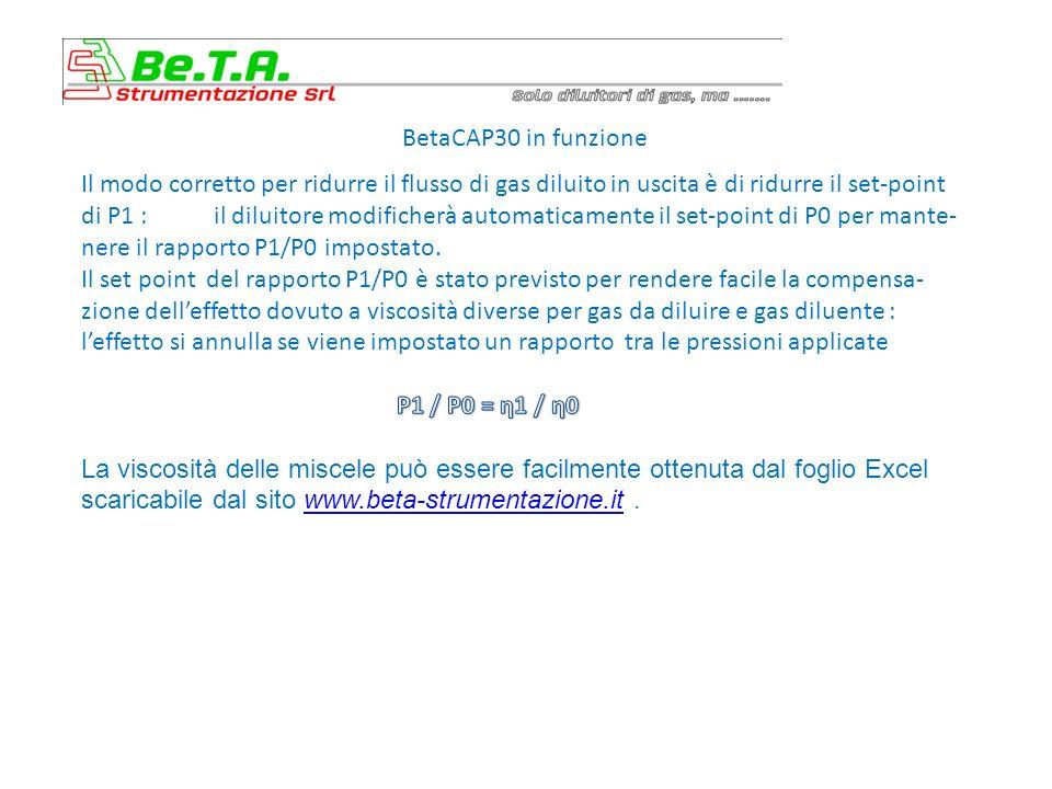 BetaCAP30 in funzione