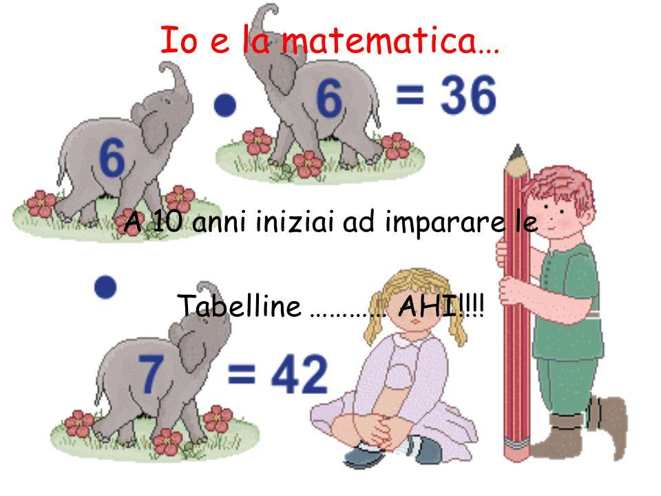 Io e la matematica … No problem ….
