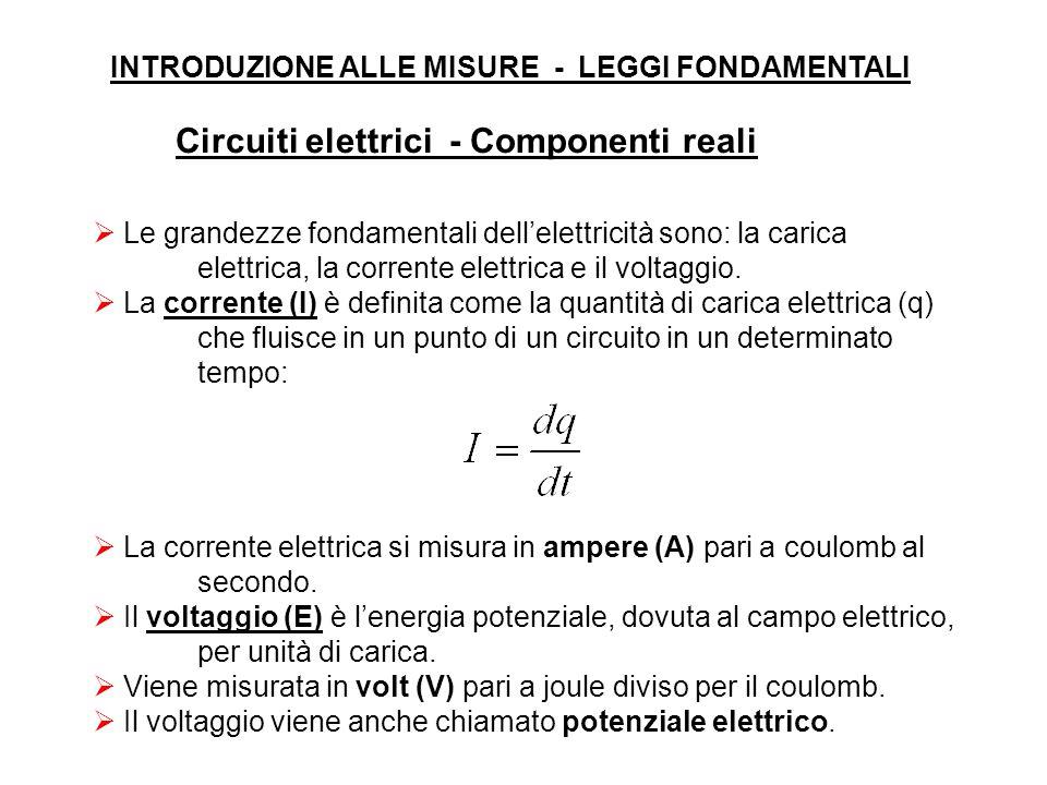 Legge di Ohm  La corrente elettrica (I) che scorre in un conduttore è direttamente proporzionale alla differenza di potenziale elettrico (E) applicata alle sue estremità A e B:  Questa relazione è la legge di Ohm.