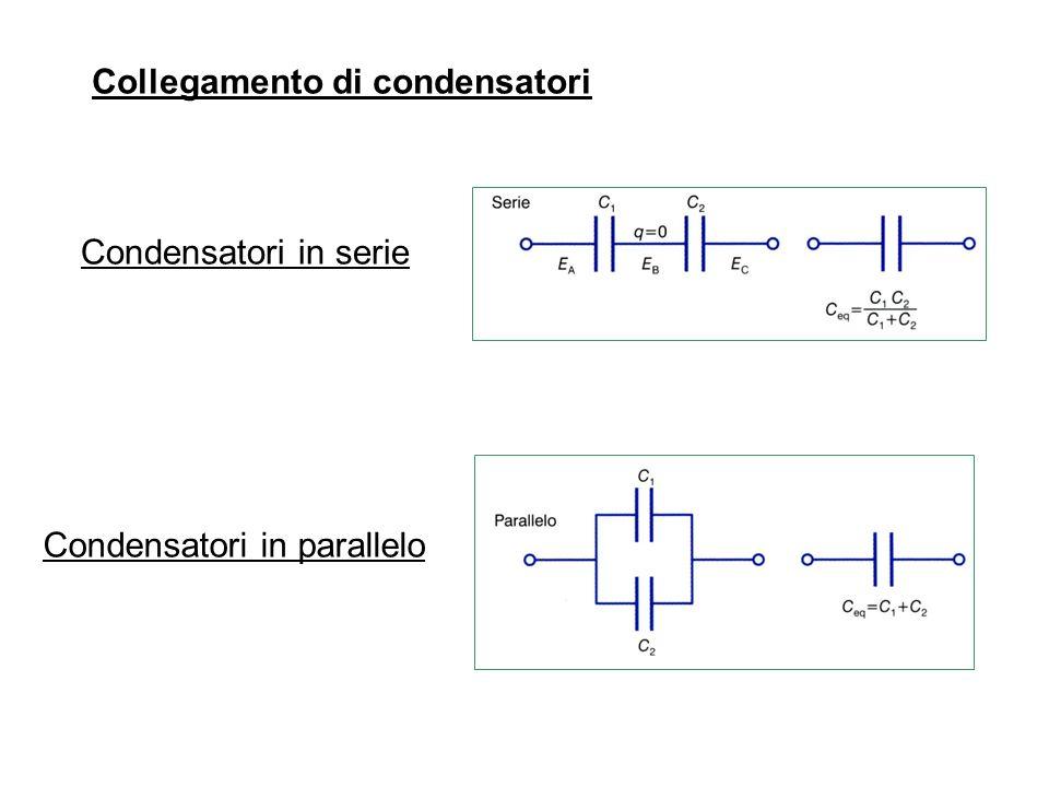 Collegamento di condensatori Condensatori in serie Condensatori in parallelo