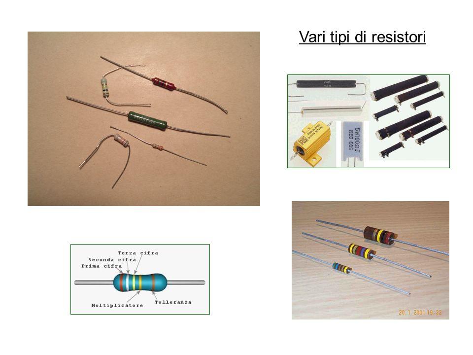 Vari tipi di resistori