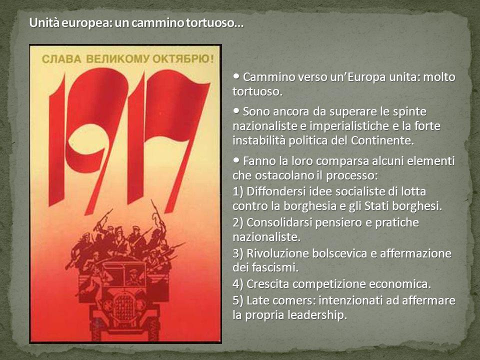Cammino verso un'Europa unita: molto tortuoso. Cammino verso un'Europa unita: molto tortuoso. Sono ancora da superare le spinte nazionaliste e imperia