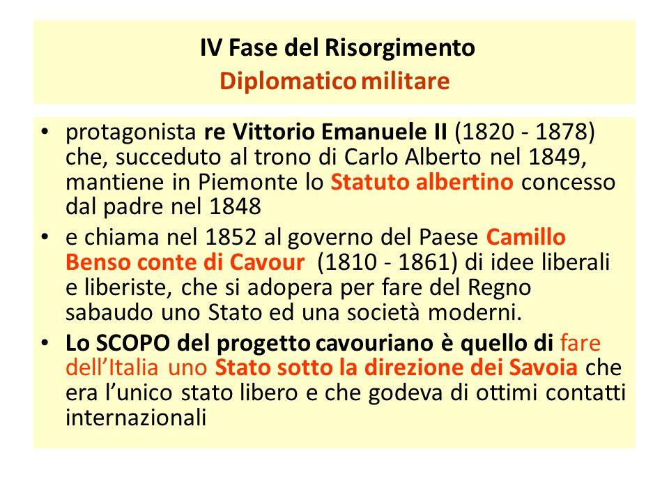 protagonista re Vittorio Emanuele II (1820 - 1878) che, succeduto al trono di Carlo Alberto nel 1849, mantiene in Piemonte lo Statuto albertino conces