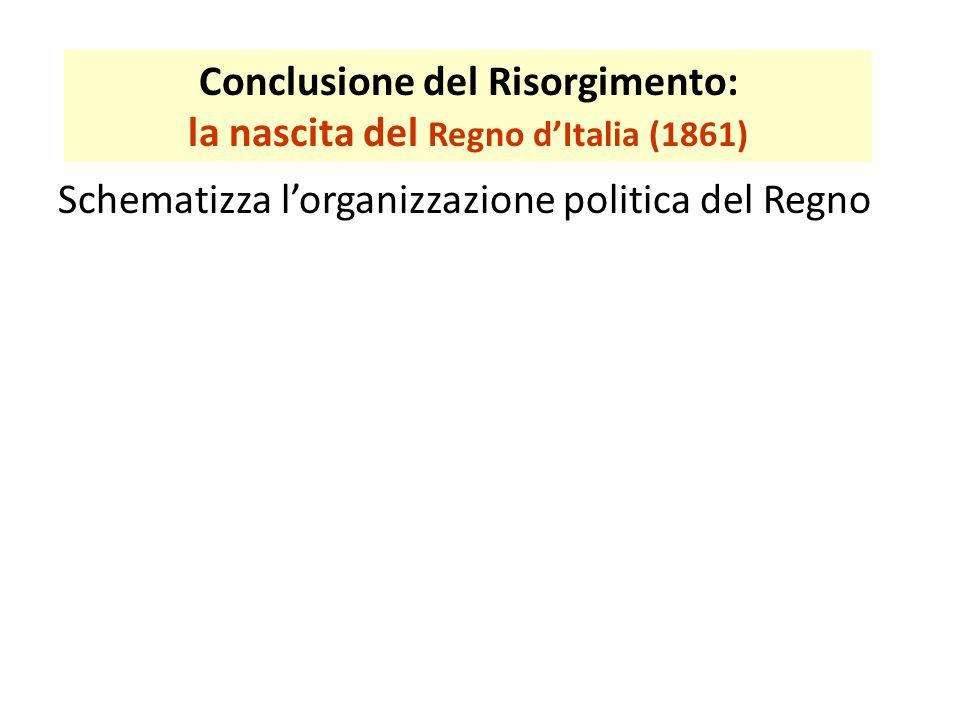 Schematizza l'organizzazione politica del Regno Conclusione del Risorgimento: la nascita del Regno d'Italia (1861)