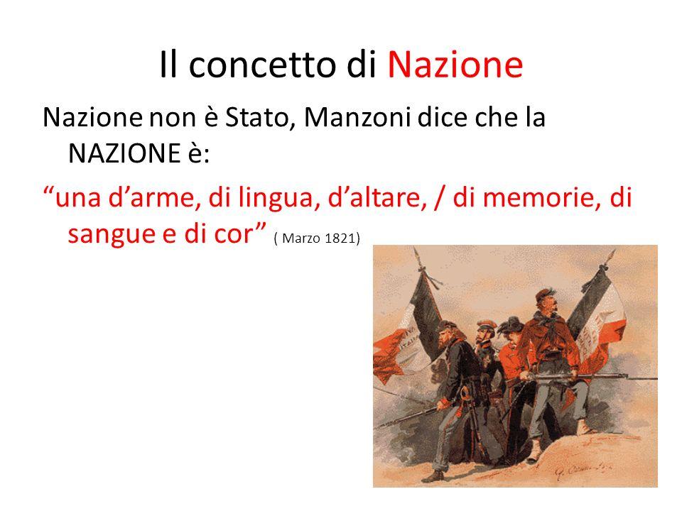 """Il concetto di Nazione Nazione non è Stato, Manzoni dice che la NAZIONE è: """"una d'arme, di lingua, d'altare, / di memorie, di sangue e di cor"""" ( Marzo"""